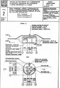 Типовой проект 901-4-51С а4. Резервуар для воды емкостью 500м3 цилиндрический из монолитного железобетона